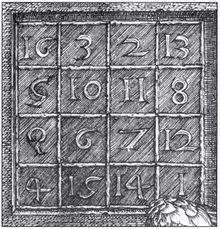 220px-Albrecht_Dürer_-_Melencolia_I_(detail)